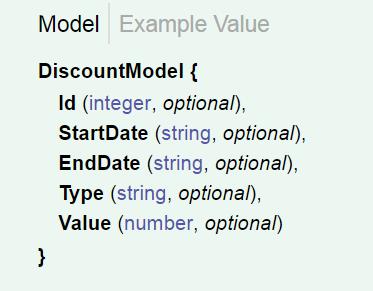 ASP NET Web API documentation using Swagger – Introduction
